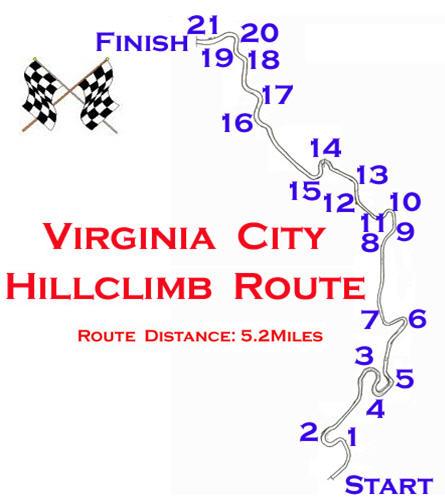 Hill-Climb-Map